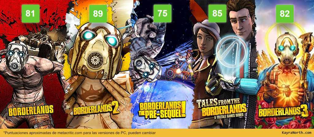 Borderlands-games-Metacritic